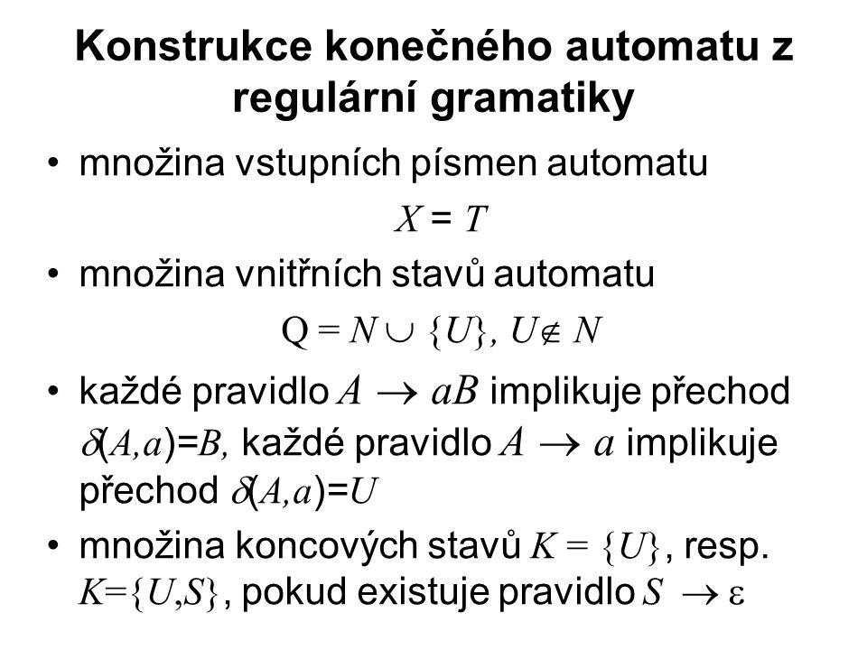 České vysoké učení technické v Praze Fakulta dopravní Konstrukce konečného automatu z regulární gramatiky množina vstupních písmen automatu X = T množina vnitřních stavů automatu Q = N  {U}, U  N každé pravidlo A  aB implikuje přechod  ( A,a )= B, každé pravidlo A  a implikuje přechod  ( A,a )= U množina koncových stavů K = {U}, resp.
