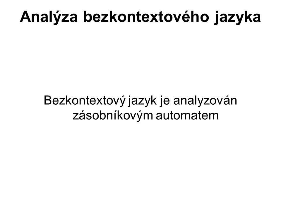 České vysoké učení technické v Praze Fakulta dopravní Analýza bezkontextového jazyka Bezkontextový jazyk je analyzován zásobníkovým automatem