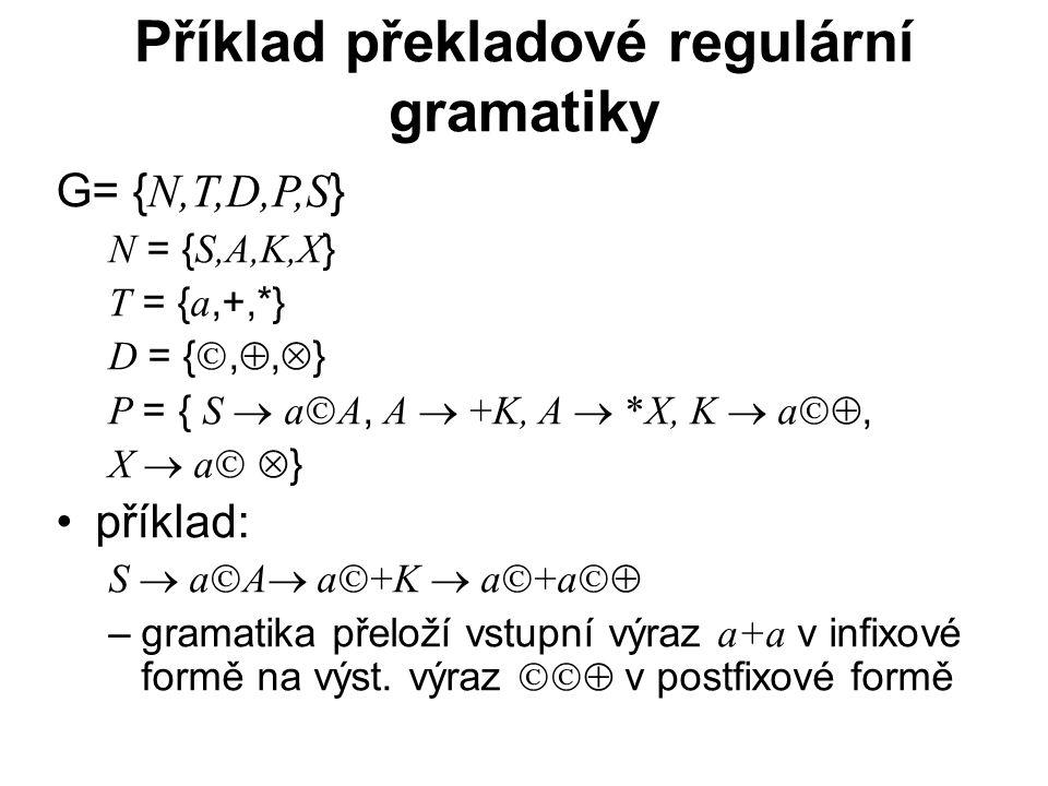 České vysoké učení technické v Praze Fakulta dopravní Příklad překladové regulární gramatiky G= { N,T,D,P,S } N = { S,A,K,X } T = { a,+,*} D = { , ,  } P = { S  a  A, A  +K, A  *X, K  a , X  a   } příklad: S  a  A  a  +K  a  +a  –gramatika přeloží vstupní výraz a+a v infixové formě na výst.