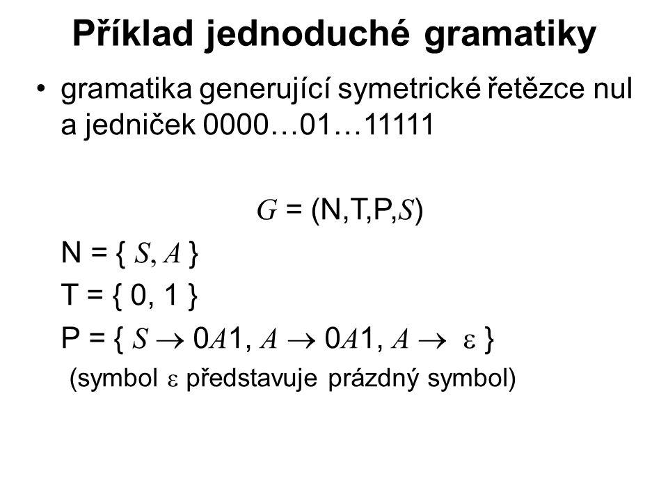 České vysoké učení technické v Praze Fakulta dopravní Příklad jednoduché gramatiky gramatika generující symetrické řetězce nul a jedniček 0000…01…11111 G = (N,T,P, S ) N = { S, A } T = { 0, 1 } P = { S  0 A 1, A  0 A 1, A   } (symbol  představuje prázdný symbol)