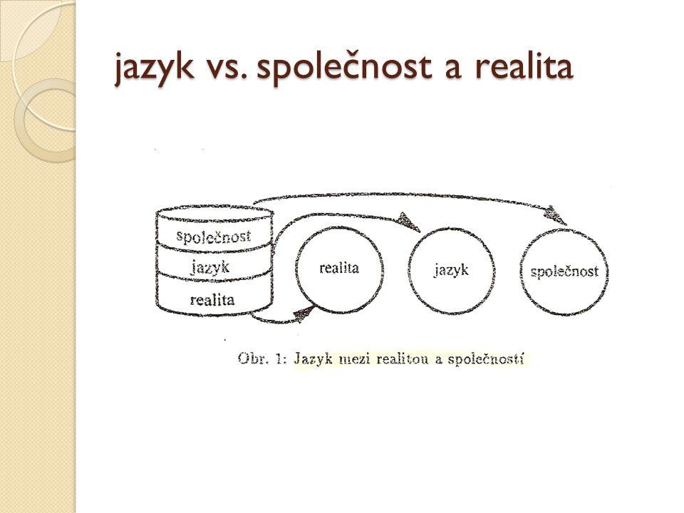 jazyk vs. společnost a realita