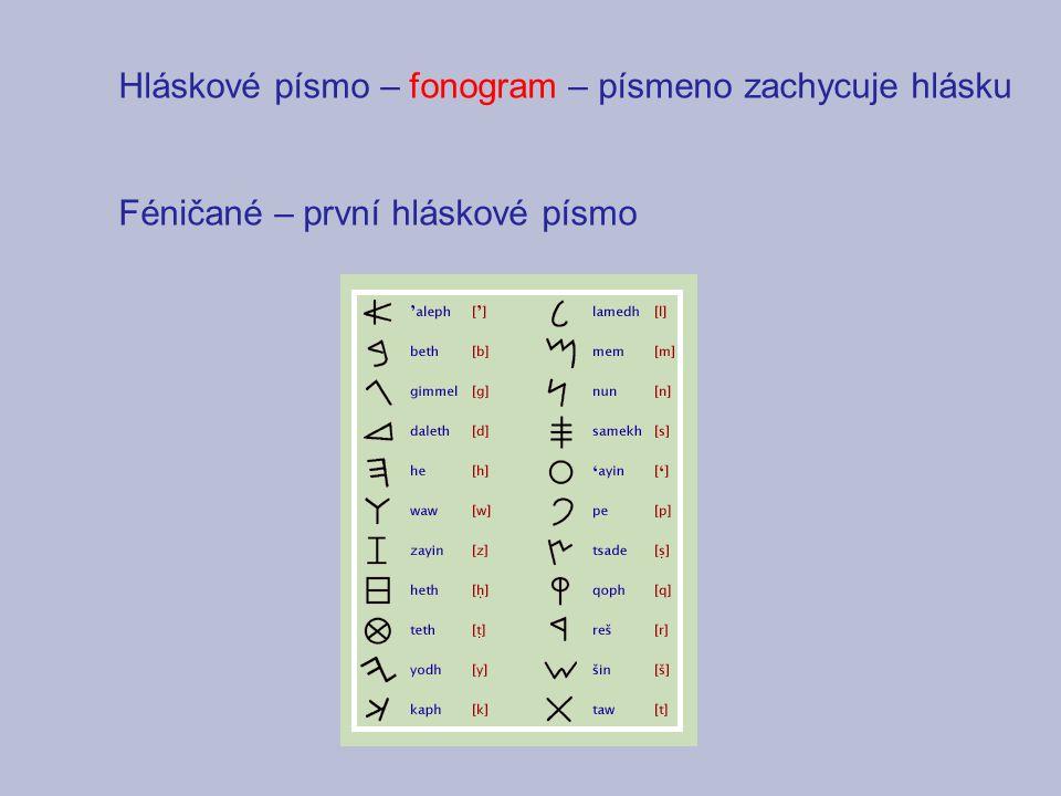Hláskové písmo – fonogram – písmeno zachycuje hlásku Féničané – první hláskové písmo