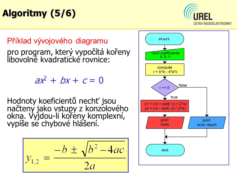 pro program, který vypočítá kořeny libovolné kvadratické rovnice: ax 2 + bx + c = 0 Hodnoty koeficientů nechť jsou načteny jako vstupy z konzolového o
