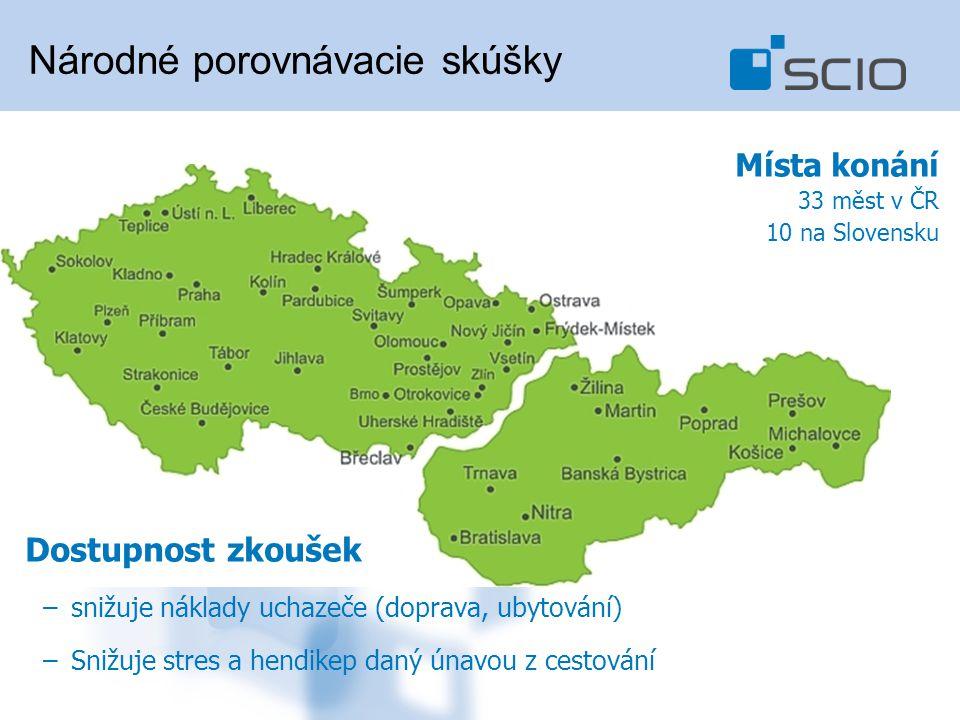 Místa konání 33 měst v ČR 10 na Slovensku Dostupnost zkoušek –snižuje náklady uchazeče (doprava, ubytování) –Snižuje stres a hendikep daný únavou z cestování Národné porovnávacie skúšky