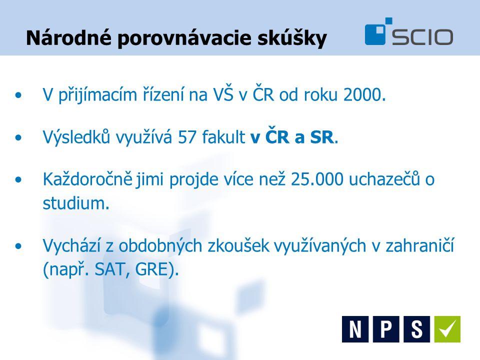 V přijímacím řízení na VŠ v ČR od roku 2000.Výsledků využívá 57 fakult v ČR a SR.