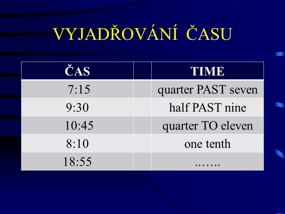 VYJADŘOVÁNÍ ČASU ČASTIME 7:15quarter PAST seven 9:30half PAST nine 10:45quarter TO eleven 8:10one tenth 18:55..…..