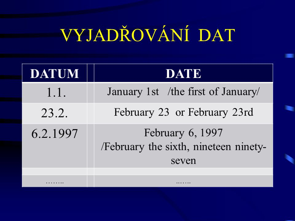 VYJADŘOVÁNÍ DAT DATUMDATE 1.1. January 1st /the first of January/ 23.2.