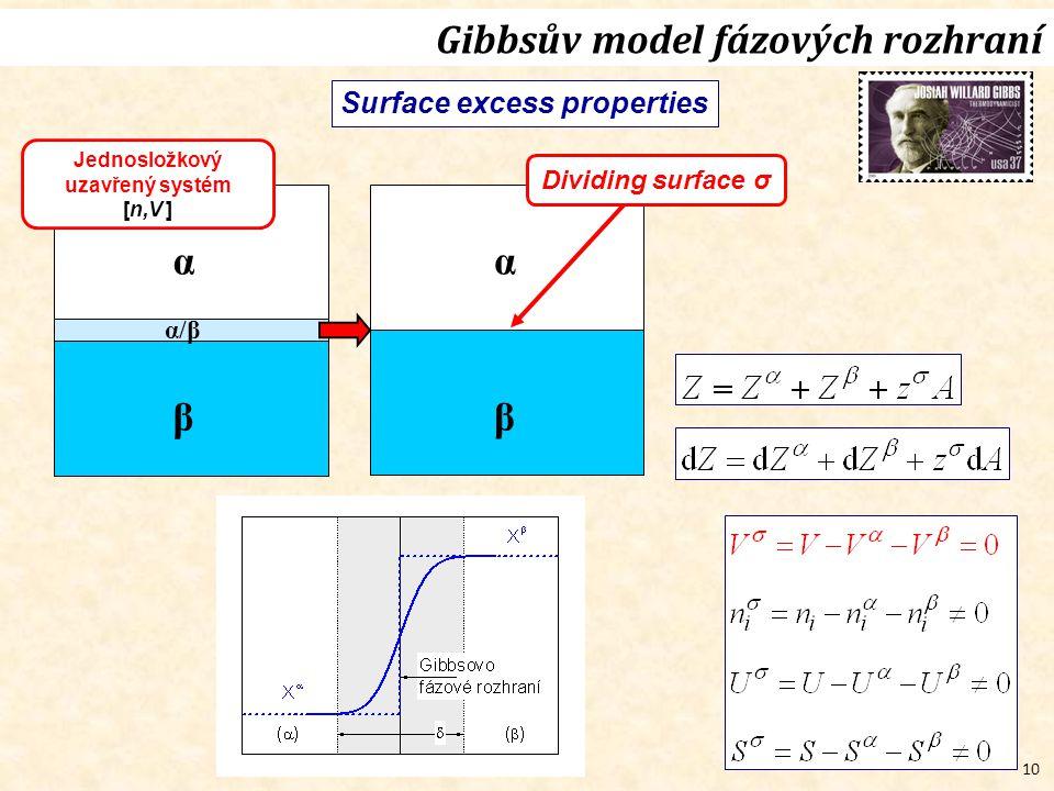 10 Surface excess properties α β α/βα/β α β Jednosložkový uzavřený systém [n,V ] Gibbsův model fázových rozhraní Dividing surface σ