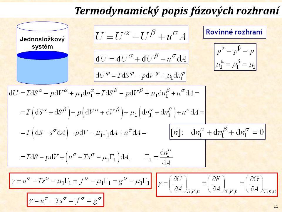 11 Jednosložkový systém Termodynamický popis fázových rozhraní Rovinné rozhraní