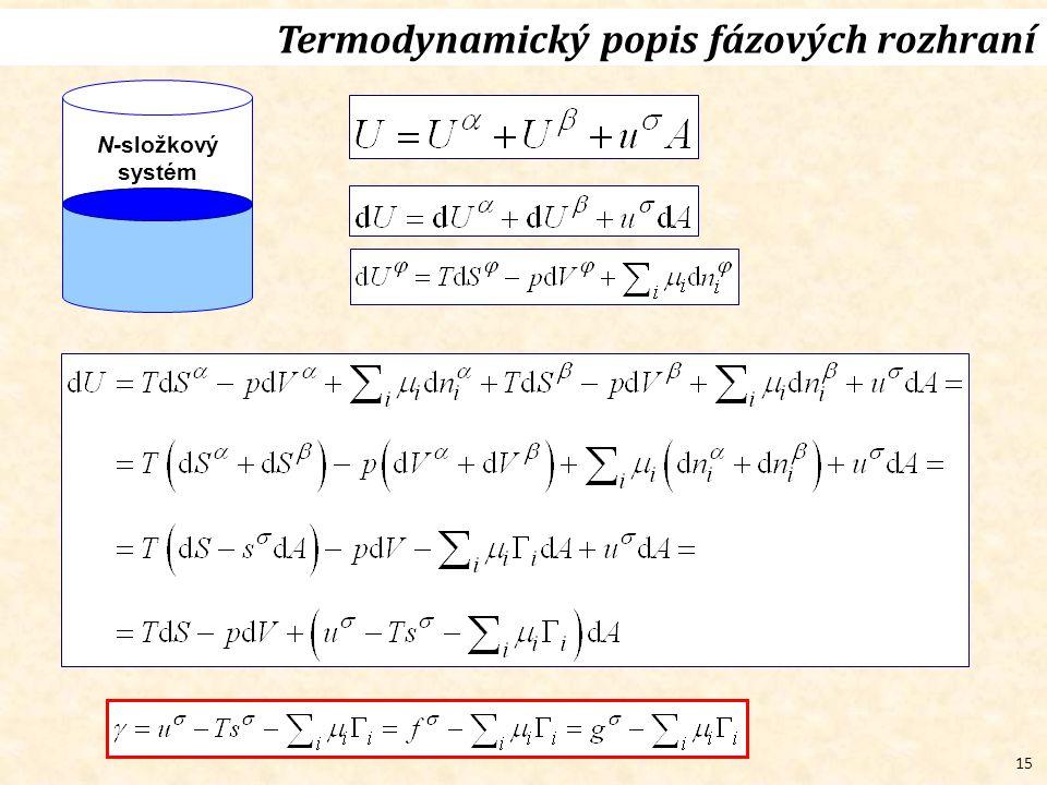 15 N-složkový systém Termodynamický popis fázových rozhraní