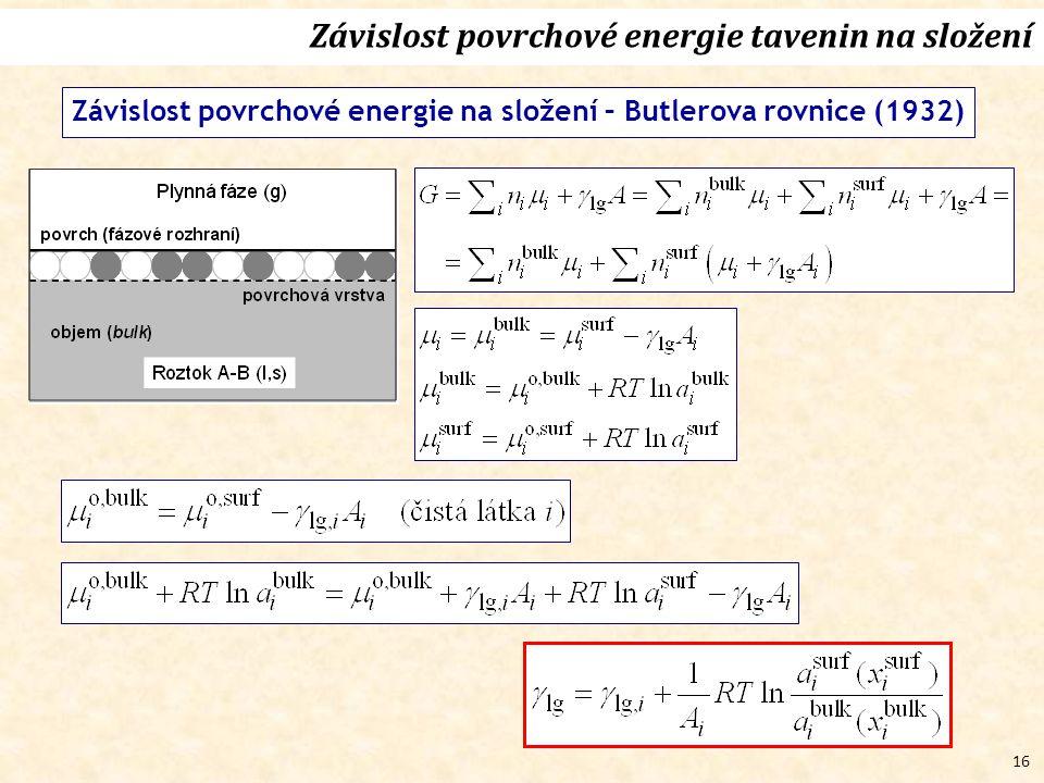 16 Závislost povrchové energie tavenin na složení Závislost povrchové energie na složení – Butlerova rovnice (1932)