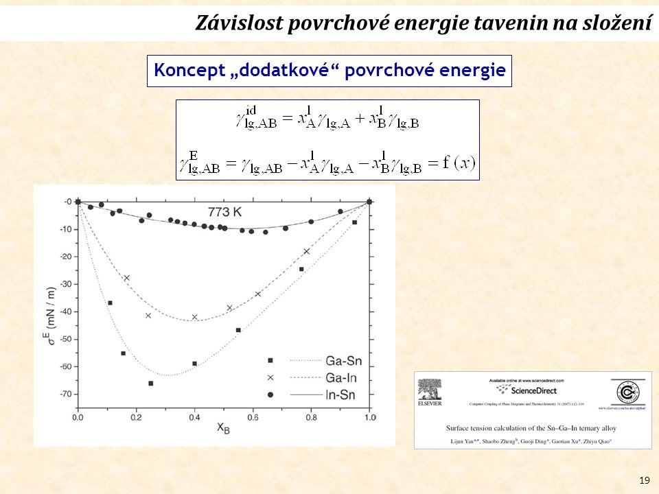 """19 Závislost povrchové energie tavenin na složení Koncept """"dodatkové"""" povrchové energie"""