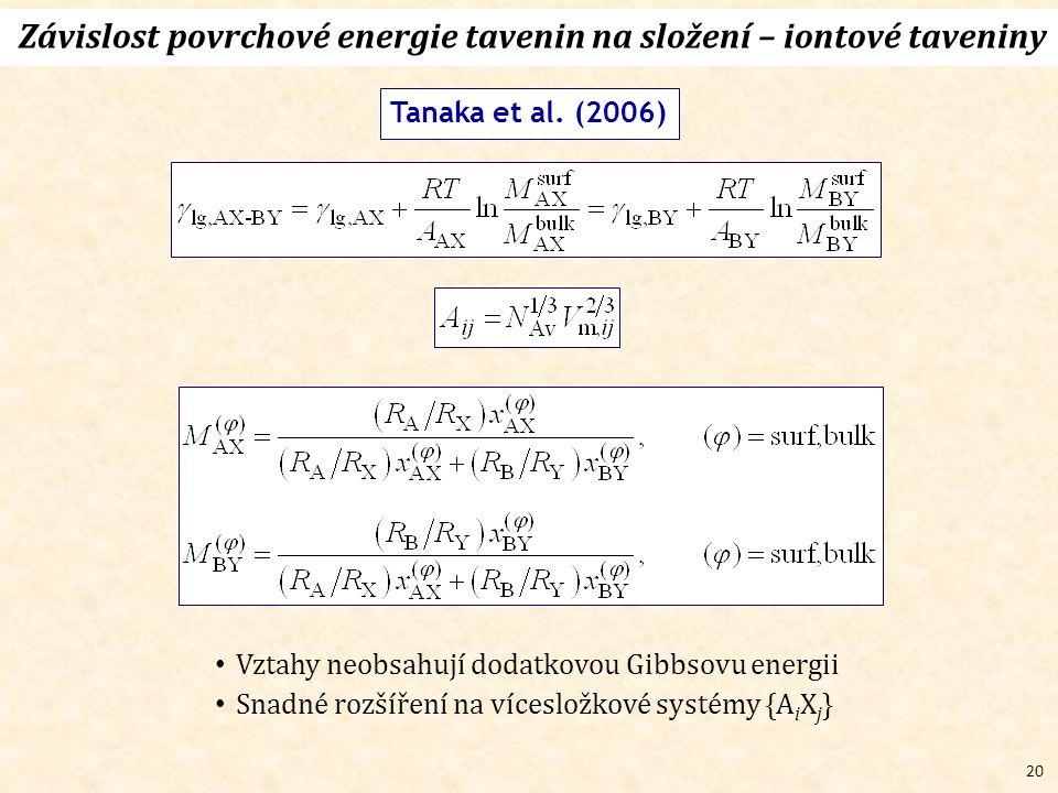 20 Závislost povrchové energie tavenin na složení – iontové taveniny Tanaka et al. (2006) Vztahy neobsahují dodatkovou Gibbsovu energii Snadné rozšíře