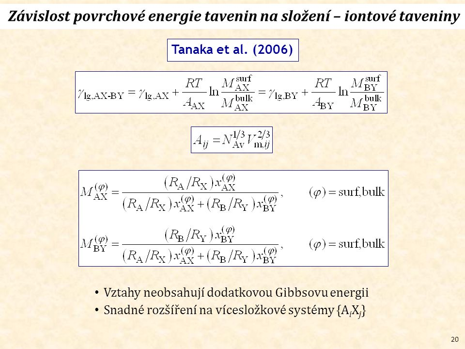 20 Závislost povrchové energie tavenin na složení – iontové taveniny Tanaka et al.