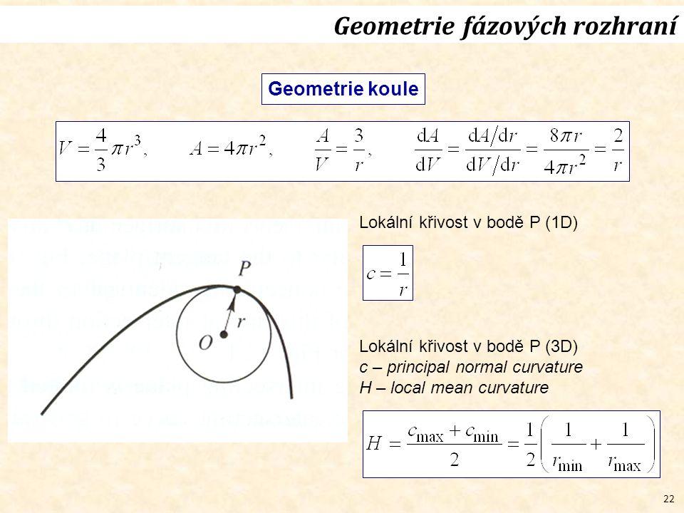 22 Lokální křivost v bodě P (1D) Lokální křivost v bodě P (3D) c – principal normal curvature H – local mean curvature Geometrie koule Geometrie fázových rozhraní