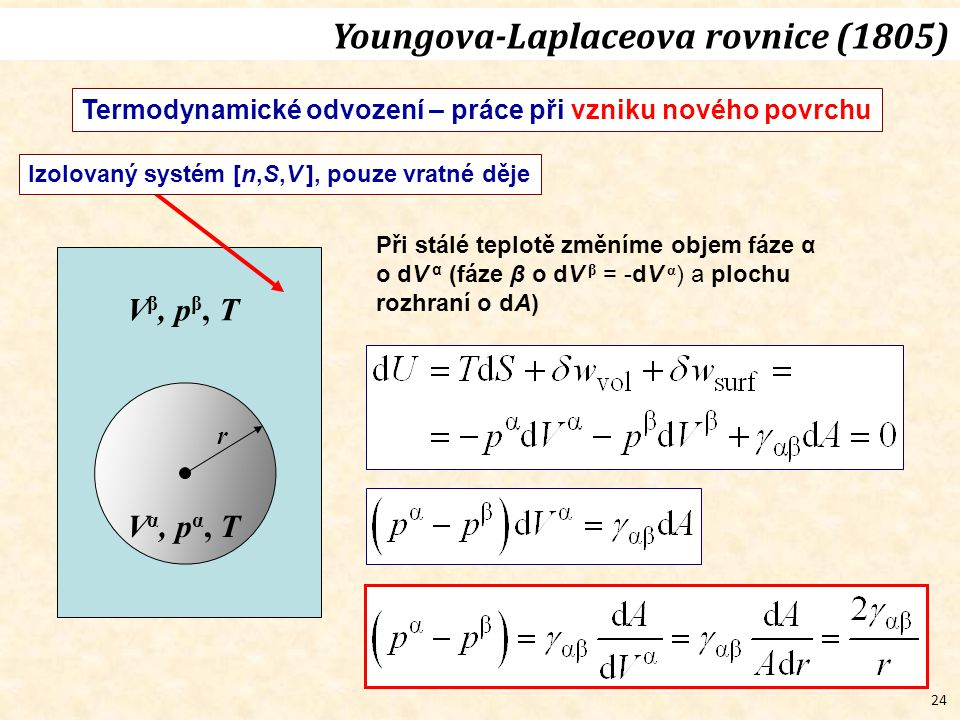 24 V α, p α, T V β, p β, T r Izolovaný systém [n,S,V ], pouze vratné děje Při stálé teplotě změníme objem fáze α o dV α (fáze β o dV β = -dV α ) a plochu rozhraní o dA) Termodynamické odvození – práce při vzniku nového povrchu Youngova-Laplaceova rovnice (1805)