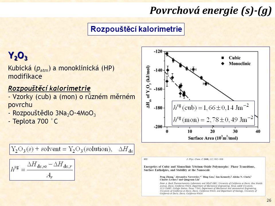 26 Rozpouštěcí kalorimetrie Y 2 O 3 Kubická (p atm ) a monoklinická (HP) modifikace Rozpouštěcí kalorimetrie - Vzorky (cub) a (mon) o různém měrném povrchu - Rozpouštědlo 3Na 2 O·4MoO 3 - Teplota 700 °C Povrchová energie (s)-(g)