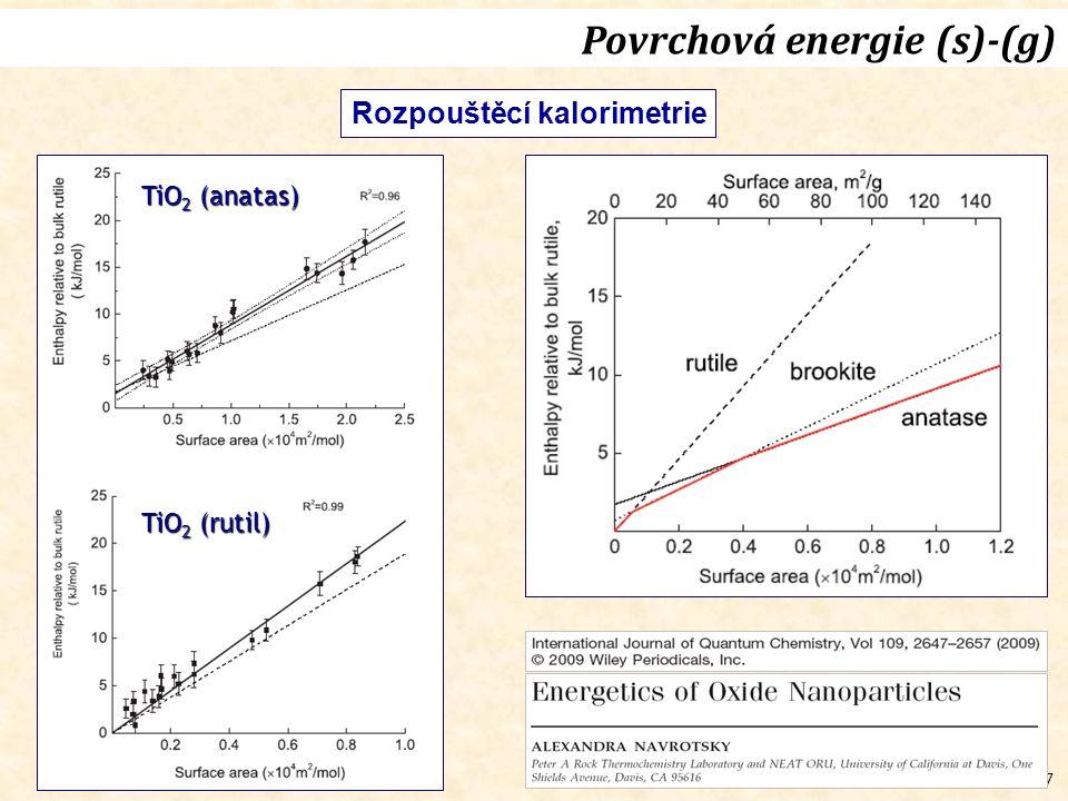 27 TiO 2 (anatas) TiO 2 (rutil) Povrchová energie (s)-(g) Rozpouštěcí kalorimetrie