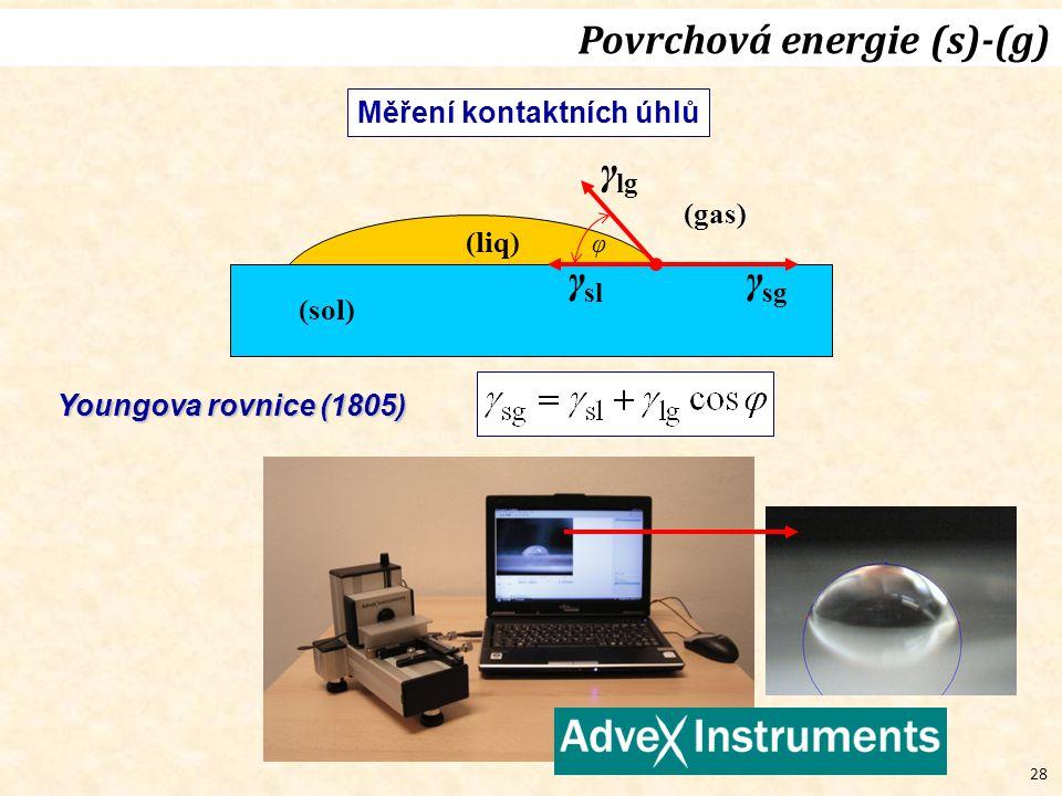 28 Měření kontaktních úhlů (liq) (sol) γ lg γ sl γ sg (gas) φ Povrchová energie (s)-(g) Youngova rovnice (1805)