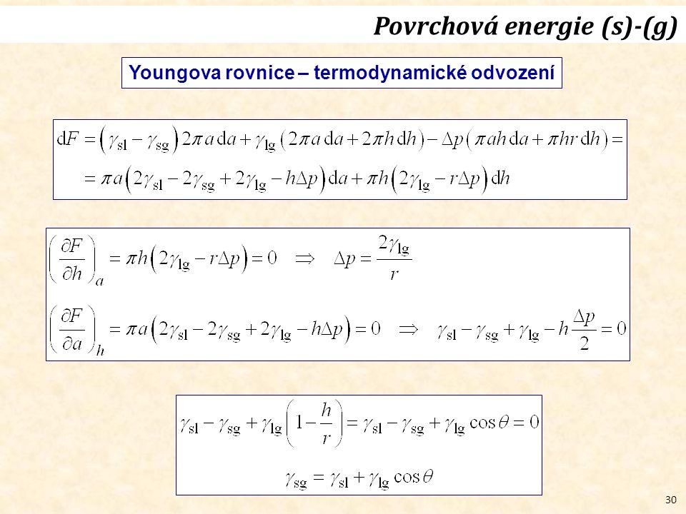 30 Povrchová energie (s)-(g) Youngova rovnice – termodynamické odvození