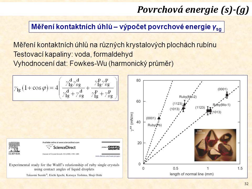 32 Měření kontaktních úhlů – výpočet povrchové energie γ sg Povrchová energie (s)-(g) Měření kontaktních úhlů na různých krystalových plochách rubínu Testovací kapaliny: voda, formaldehyd Vyhodnocení dat: Fowkes-Wu (harmonický průměr)