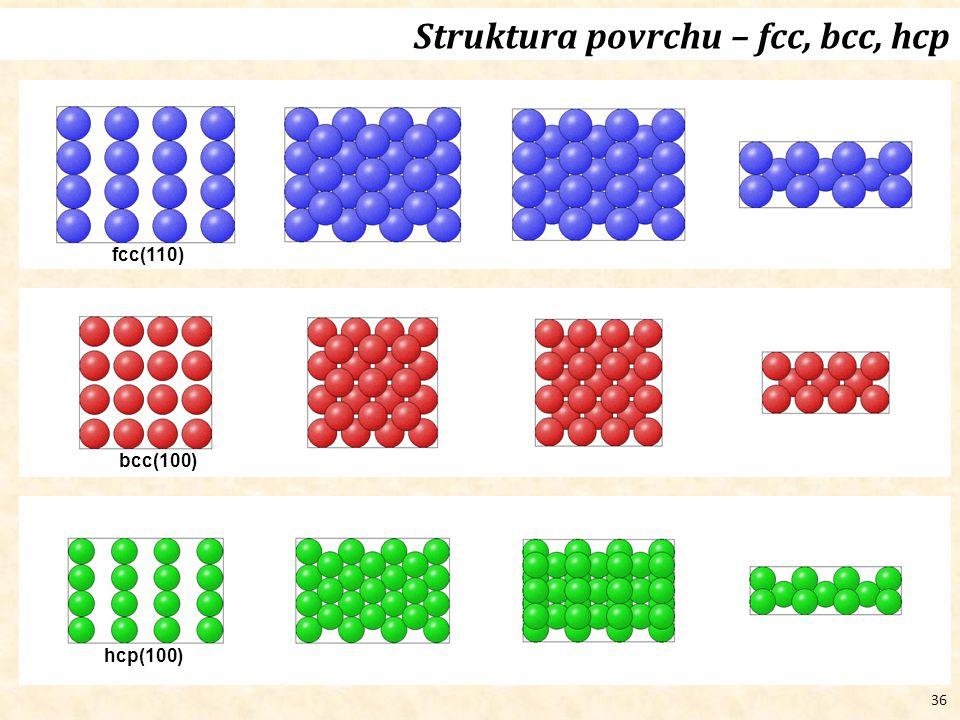 36 Struktura povrchu – fcc, bcc, hcp hcp(100) fcc(110) bcc(100)