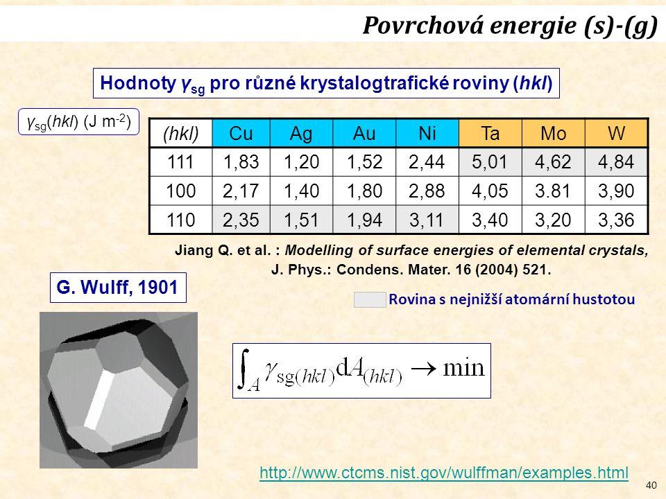 40 Hodnoty γ sg pro různé krystalogtrafické roviny (hkl) G. Wulff, 1901 http://www.ctcms.nist.gov/wulffman/examples.html (hkl)CuAgAuNiTaMoW 1111,831,2