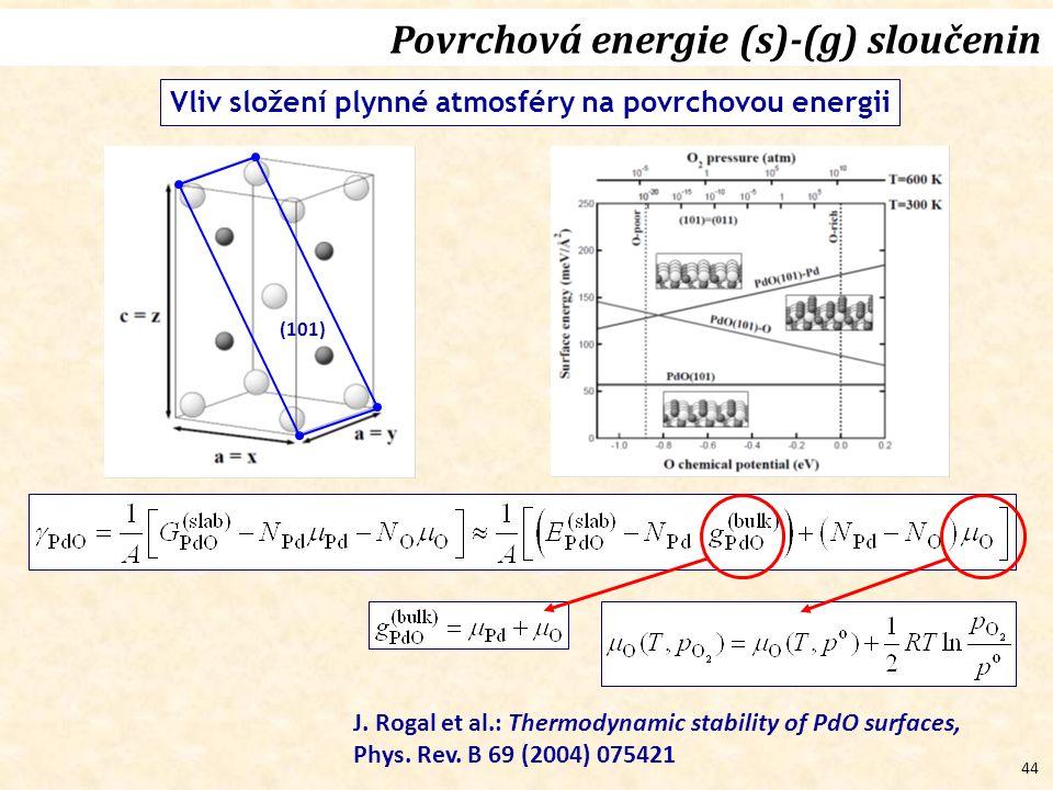 44 Vliv složení plynné atmosféry na povrchovou energii J. Rogal et al.: Thermodynamic stability of PdO surfaces, Phys. Rev. B 69 (2004) 075421 (101) P