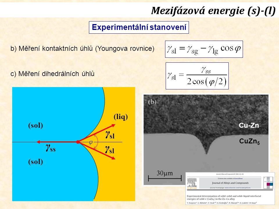 47 Experimentální stanovení b) Měření kontaktních úhlů (Youngova rovnice) c) Měření dihedrálních úhlů (liq) (sol) γ ss γ sl φ (sol) Mezifázová energie (s)-(l) CuZn 5 Cu-Zn