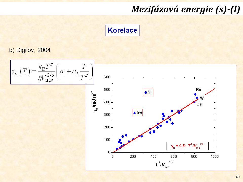 49 Korelace b) Digilov, 2004 Mezifázová energie (s)-(l)
