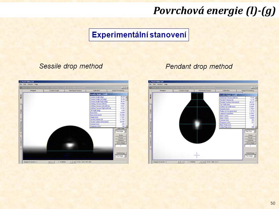 50 Experimentální stanovení Sessile drop method Pendant drop method Povrchová energie (l)-(g)