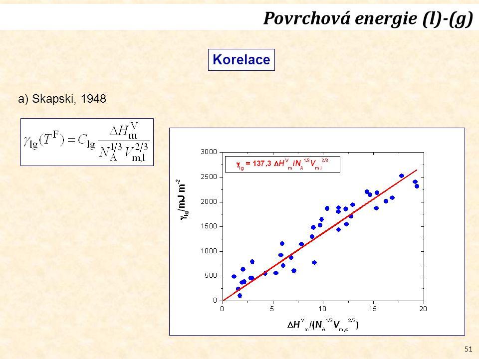 51 Korelace a) Skapski, 1948 Povrchová energie (l)-(g)