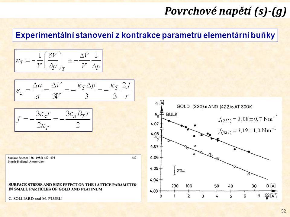 52 Povrchové napětí (s)-(g) Experimentální stanovení z kontrakce parametrů elementární buňky