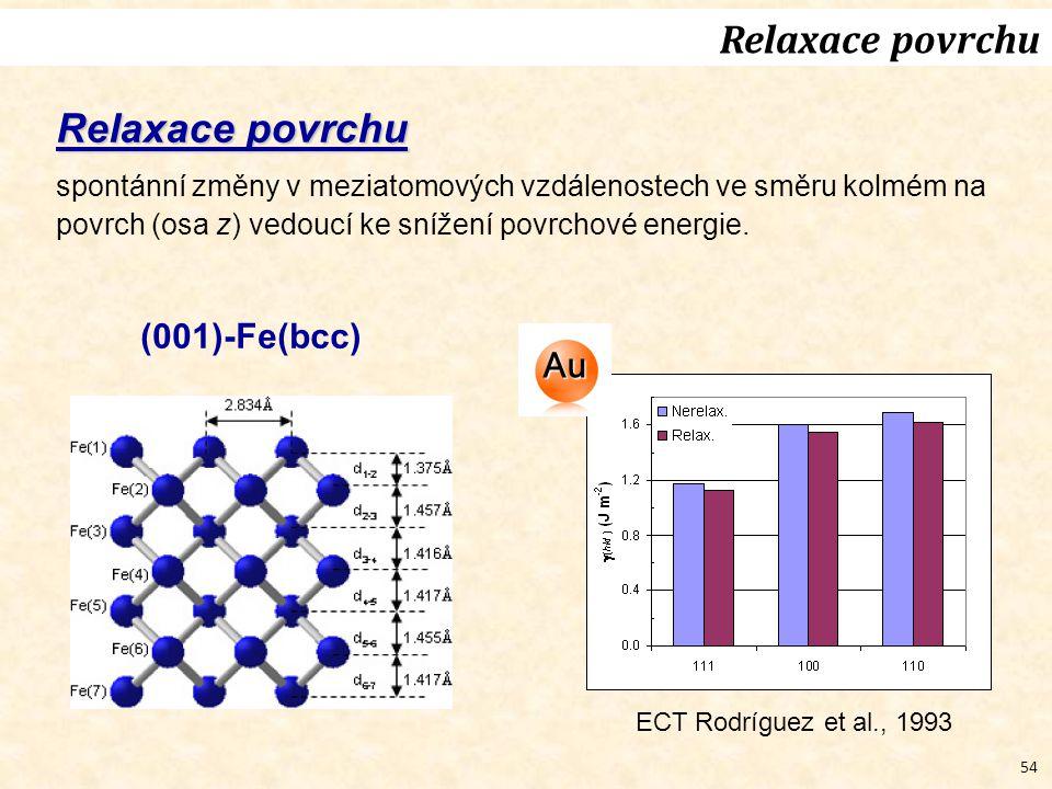 54 Relaxace povrchu (001)-Fe(bcc) Relaxace povrchu spontánní změny v meziatomových vzdálenostech ve směru kolmém na povrch (osa z) vedoucí ke snížení