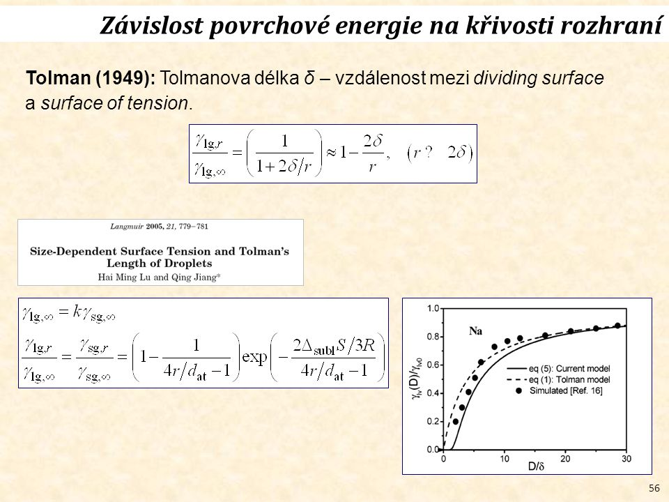 56 Závislost povrchové energie na křivosti rozhraní Tolman (1949): Tolmanova délka δ – vzdálenost mezi dividing surface a surface of tension.