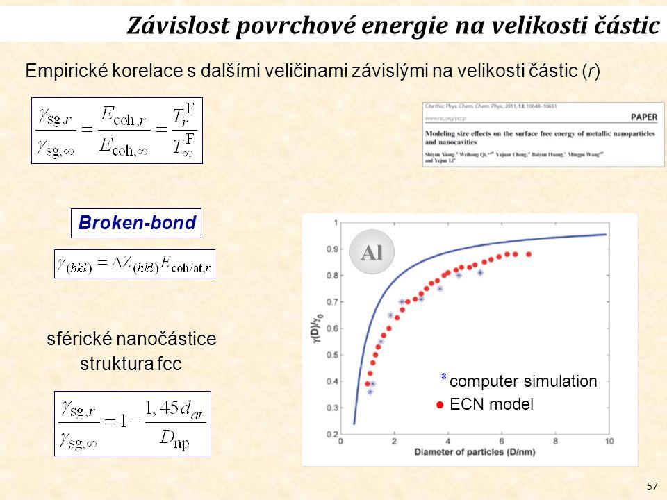57 Závislost povrchové energie na velikosti částic Broken-bond Empirické korelace s dalšími veličinami závislými na velikosti částic (r) sférické nanočástice struktura fcc Al ٭ computer simulation ● ECN model