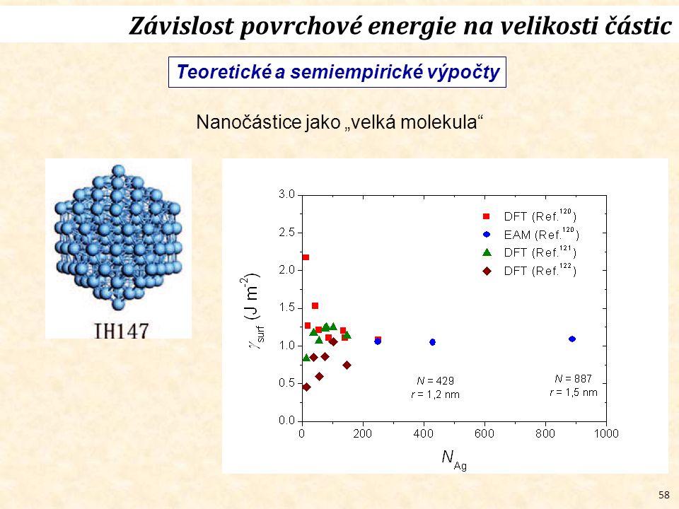 """58 Závislost povrchové energie na velikosti částic Nanočástice jako """"velká molekula"""" Teoretické a semiempirické výpočty"""