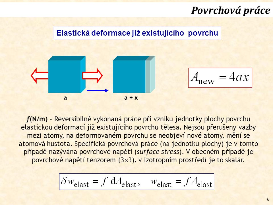 6 Elastická deformace již existujícího povrchu f(N/m) - Reversibilně vykonaná práce při vzniku jednotky plochy povrchu elastickou deformací již existujícího povrchu tělesa.