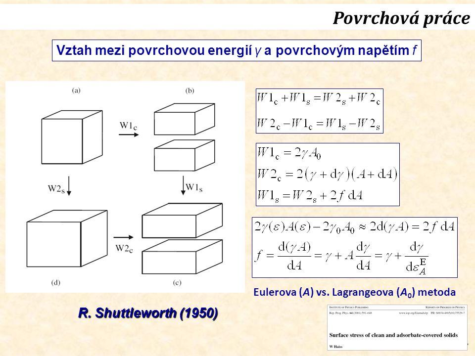7 Vztah mezi povrchovou energií γ a povrchovým napětím f Povrchová práce R. Shuttleworth (1950) Eulerova (A) vs. Lagrangeova (A 0 ) metoda
