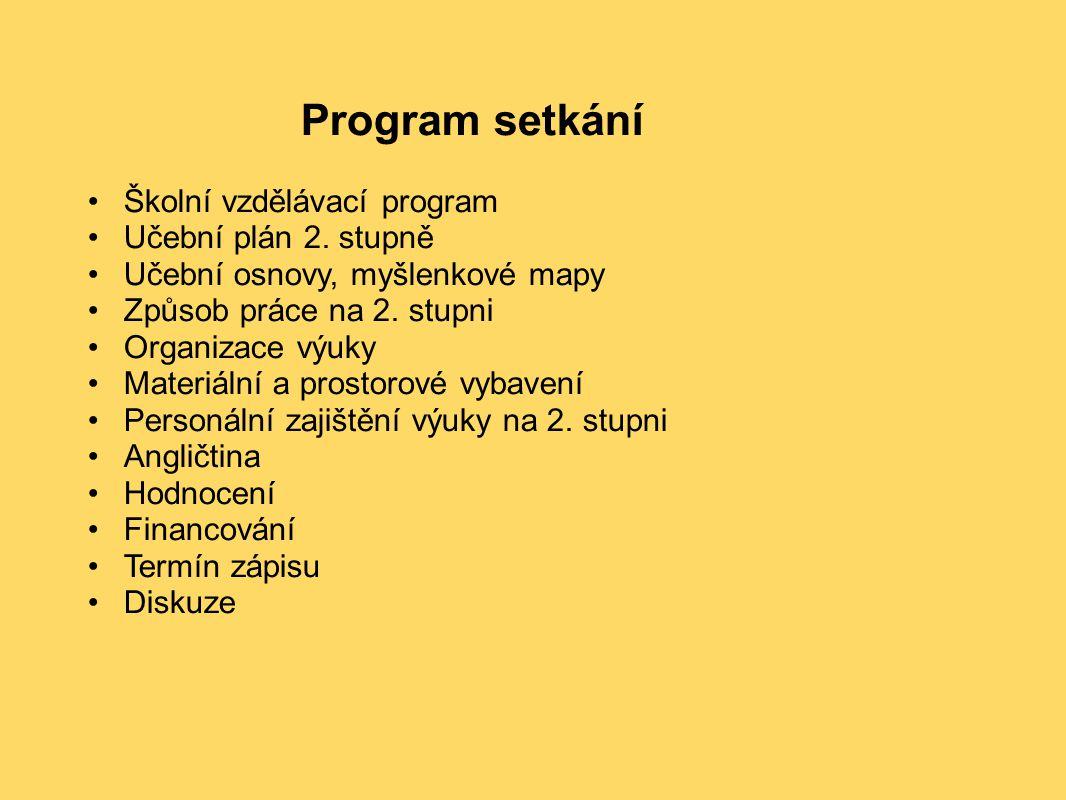 Program setkání Školní vzdělávací program Učební plán 2. stupně Učební osnovy, myšlenkové mapy Způsob práce na 2. stupni Organizace výuky Materiální a