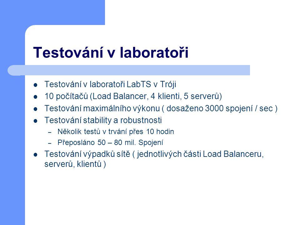 Testování v laboratoři Testování v laboratoři LabTS v Tróji 10 počítačů (Load Balancer, 4 klienti, 5 serverů) Testování maximálního výkonu ( dosaženo 3000 spojení / sec ) Testování stability a robustnosti – Několik testů v trvání přes 10 hodin – Přeposláno 50 – 80 mil.