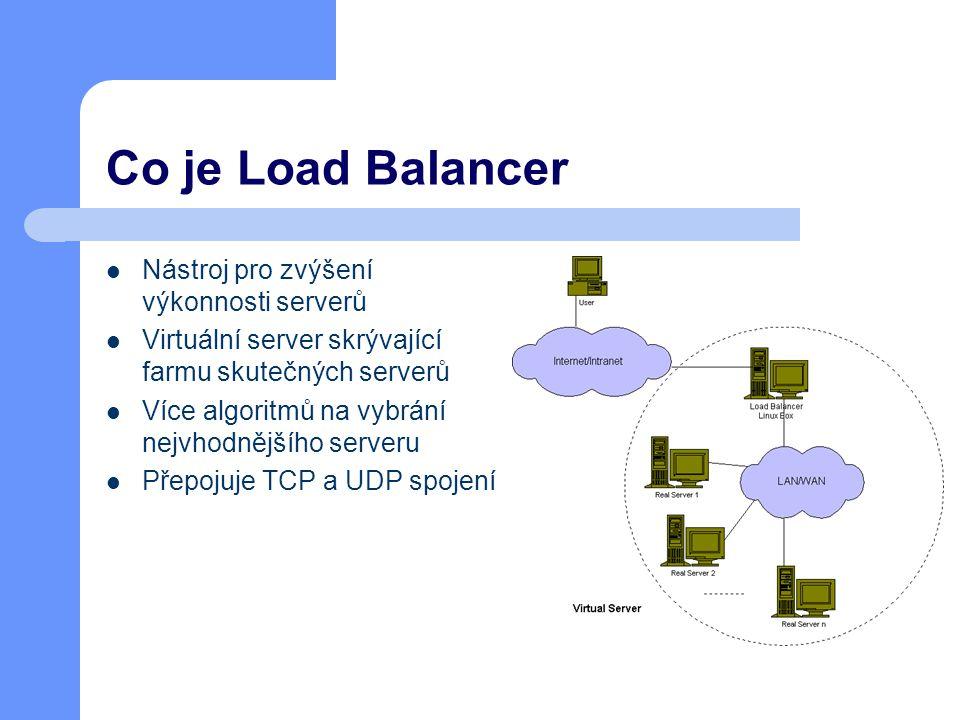 Co je Load Balancer Nástroj pro zvýšení výkonnosti serverů Virtuální server skrývající farmu skutečných serverů Více algoritmů na vybrání nejvhodnějšího serveru Přepojuje TCP a UDP spojení