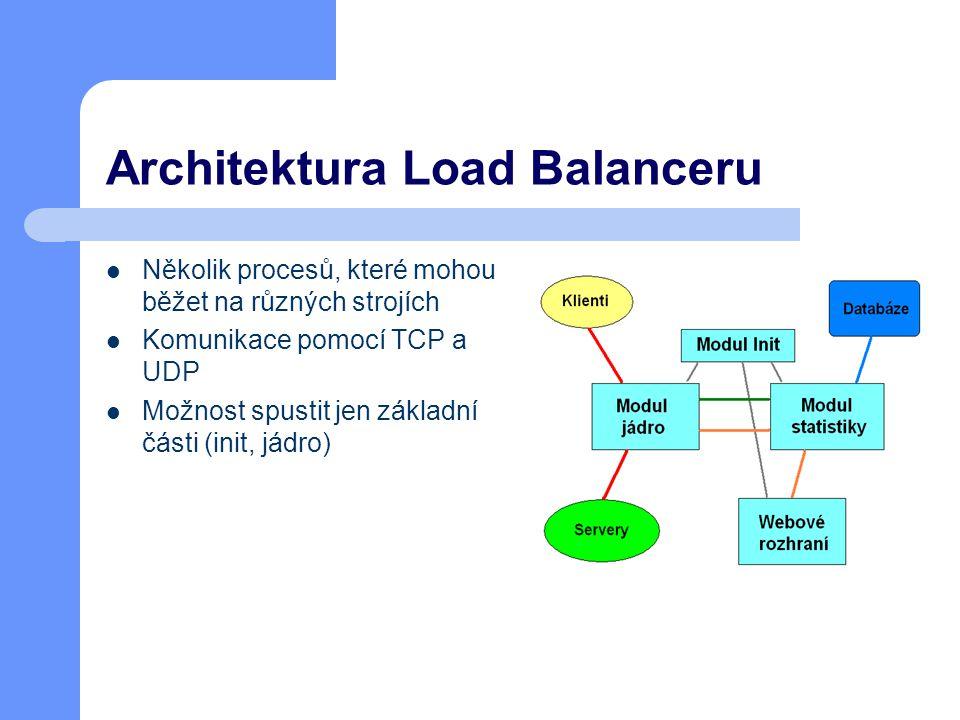 Architektura Load Balanceru Několik procesů, které mohou běžet na různých strojích Komunikace pomocí TCP a UDP Možnost spustit jen základní části (init, jádro)