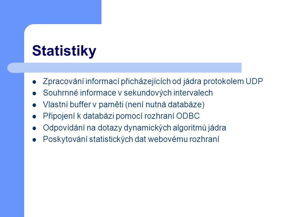 Statistiky Zpracování informací přicházejících od jádra protokolem UDP Souhrnné informace v sekundových intervalech Vlastní buffer v paměti (není nutná databáze) Připojení k databázi pomocí rozhraní ODBC Odpovídání na dotazy dynamických algoritmů jádra Poskytování statistických dat webovému rozhraní