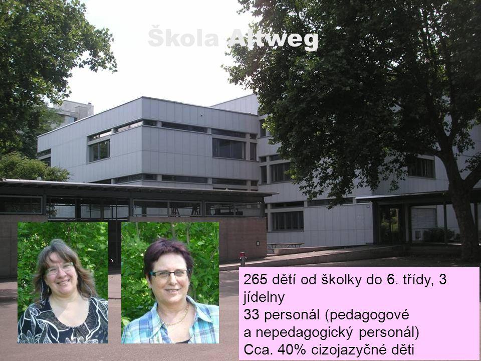 Information für Gäste Škola Altweg 13 265 dětí od školky do 6.