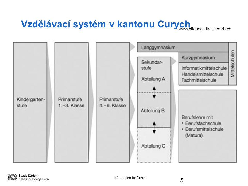 Information für Gäste 5 Vzdělávací systém v kantonu Curych www.bildungsdirektion.zh.ch