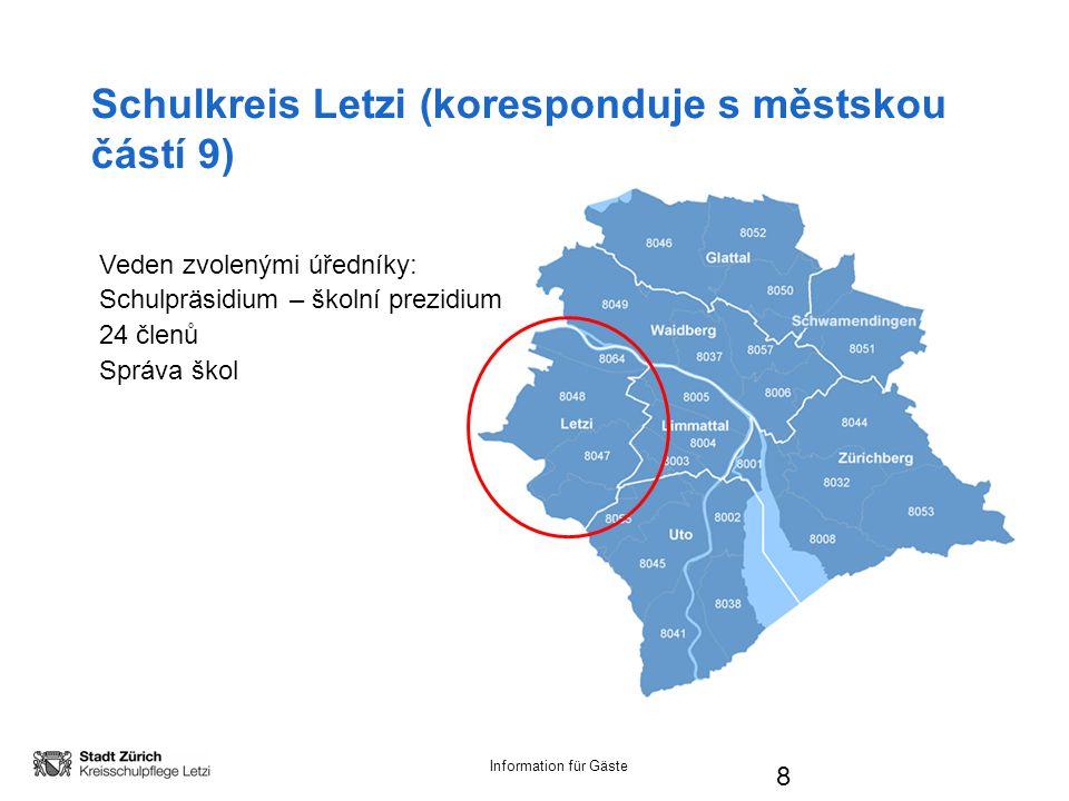 Information für Gäste Schulkreis Letzi (koresponduje s městskou částí 9) 8 Veden zvolenými úředníky: Schulpräsidium – školní prezidium 24 členů Správa škol