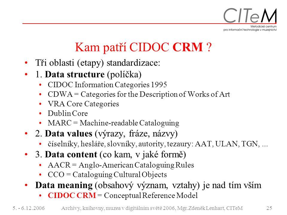 5. - 6.12.2006Archivy, knihovny, muzea v digitálním světě 2006, Mgr.Zdeněk Lenhart, CITeM25 Kam patří CIDOC CRM ? Tři oblasti (etapy) standardizace: 1