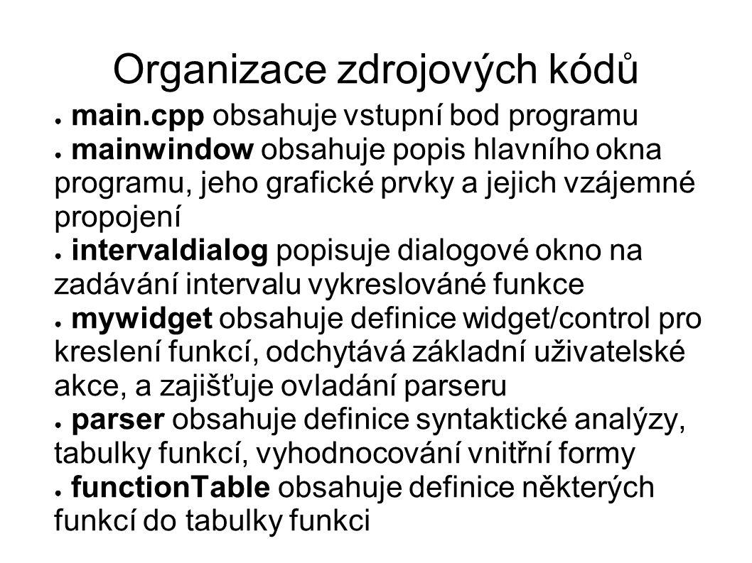Organizace zdrojových kódů ● main.cpp obsahuje vstupní bod programu ● mainwindow obsahuje popis hlavního okna programu, jeho grafické prvky a jejich v