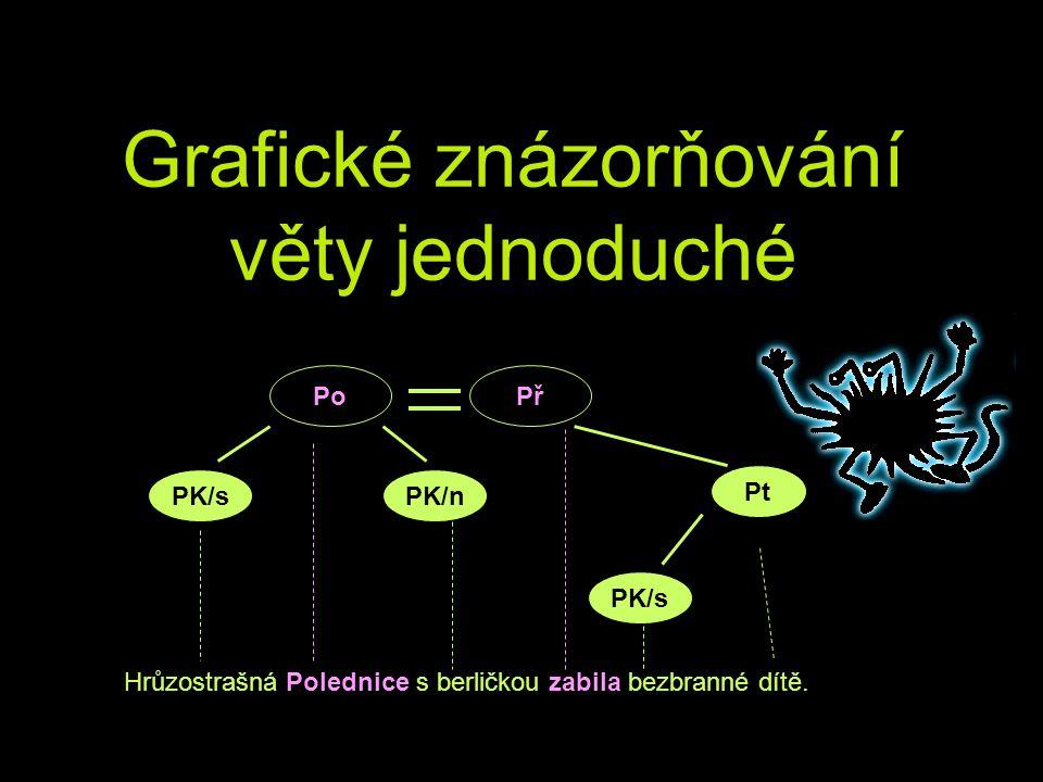 Grafické znázorňování věty jednoduché PoPř PK/nPK/s Pt PK/s Hrůzostrašná Polednice s berličkou zabila bezbranné dítě.